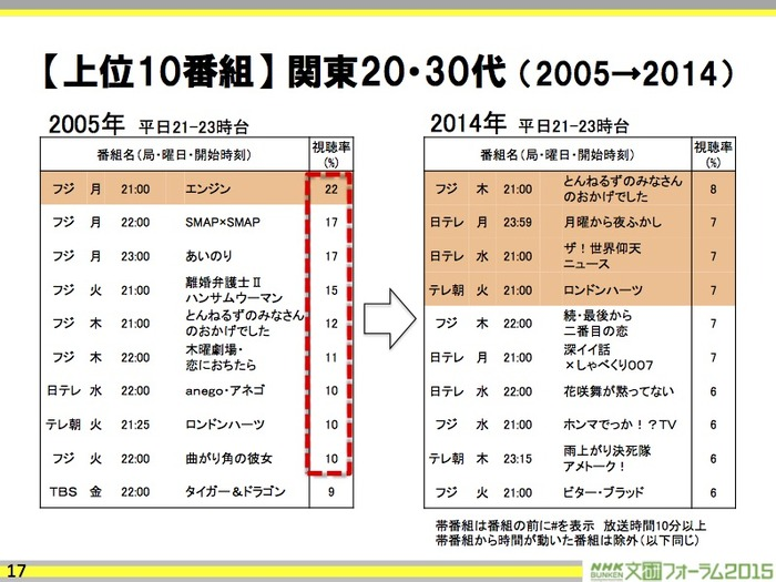 2015-03-10-1426004258-238268-20150311_sakaiosamu_05