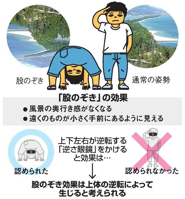 20160923-00000012-asahi-000-5-view