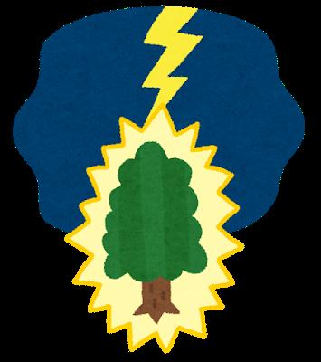rakurai