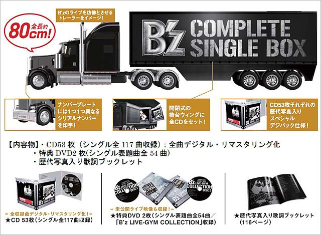 【悲報】B'zのシングルコンプリートBOX、叩かれる