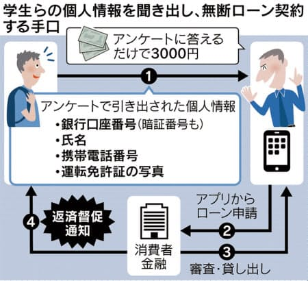 https___imgix-proxy.n8s.jp_DSXMZO6263379014082020CE0001-PN1-3