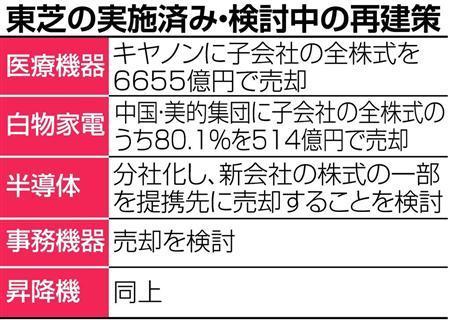 20170120-00000063-san-000-2-view