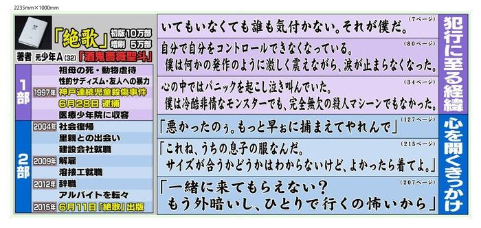 fuka_150619