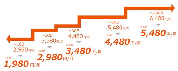 p_index_02a