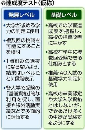 20131021-00001566-yom-000-1-view