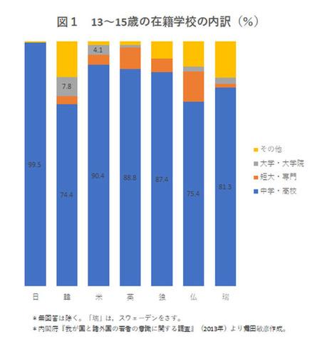 maita171116-chart01