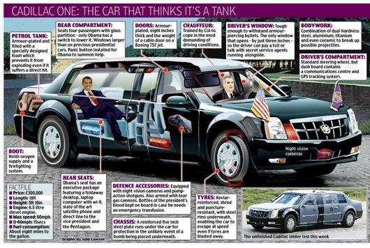 president-car010101