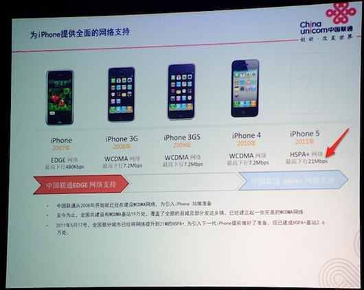 iphone-5-21mbps