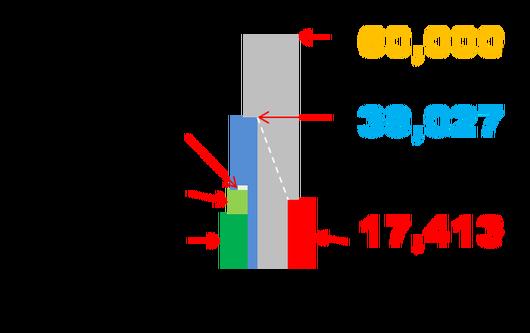 bb53fd6f