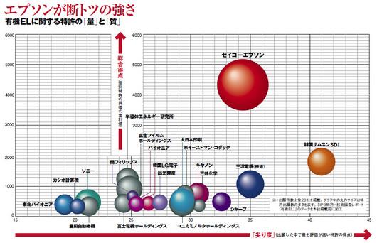pop_graph1