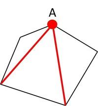 多角形の内角の和はなぜ(n-2)?