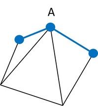 angle2