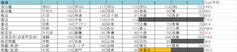 【艦これ】ログ_20150124