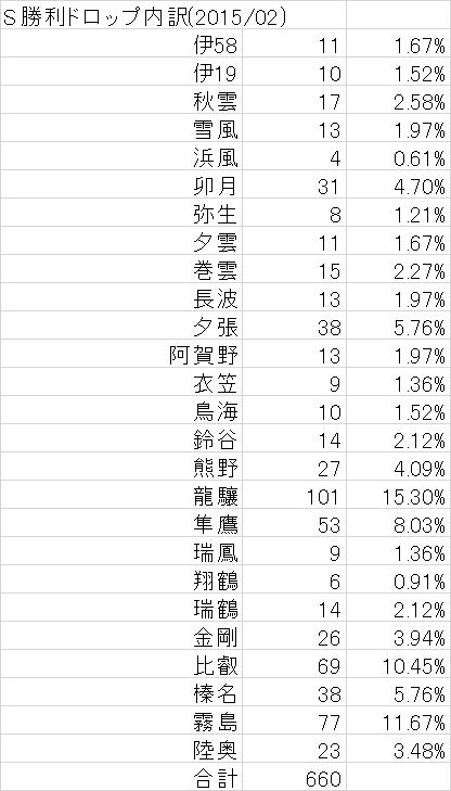 201502_5-4result03