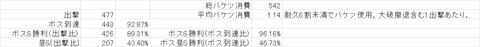 shukailog_getsumatsukiridashi