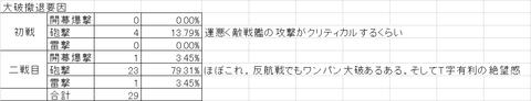 6_1_memo03