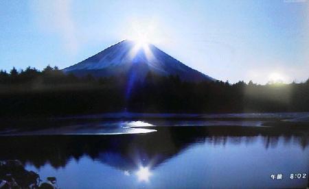 テレビからの富士山