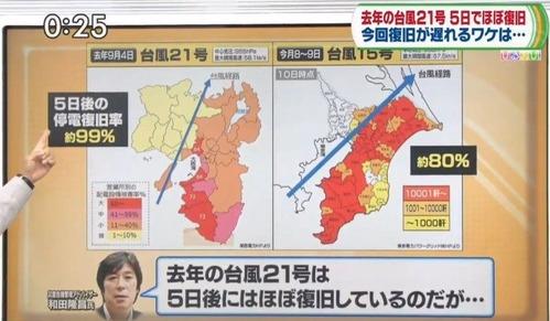 s-20190914台風大阪、関東