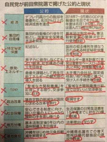 s-201900901自民党公約