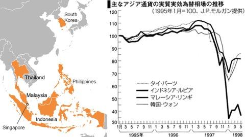 アジア通貨危機