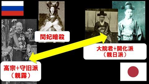 地域史②(朝鮮史)4