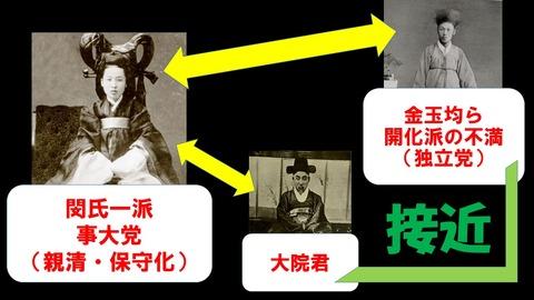 地域史②(朝鮮史)3