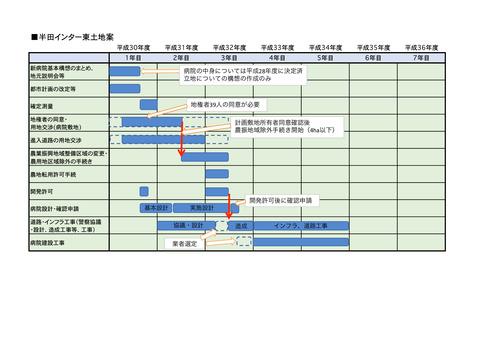 171013半田インター東スケジュール