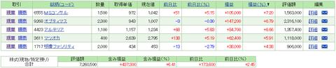 2019-01-05 保有株