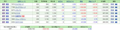 2020-10-18 保有株