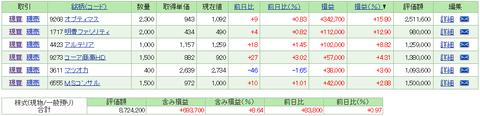 2019-01-11 保有株