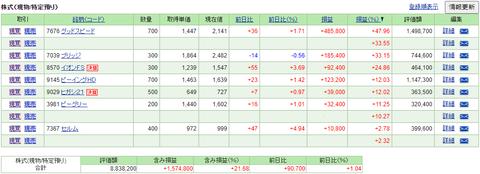 2021-10-09 保有株1
