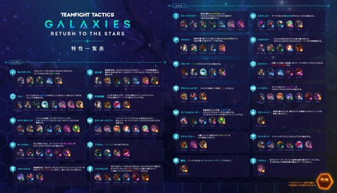 TFT.S3-GALAXIES.CHEAT_SHEET_Return_to_the_stars_052120_JA_final