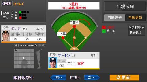 2015年4月4日 巨人 vs 阪神 一球速報 - スポーツナビ