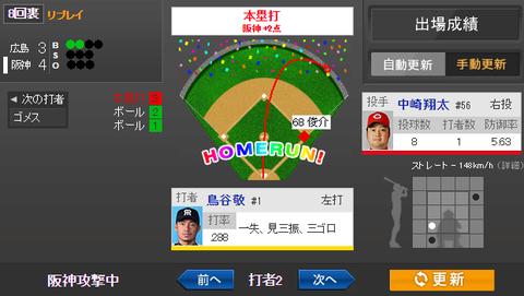 2015年4月12日 阪神 vs 広島 一球速報 - スポーツナビ