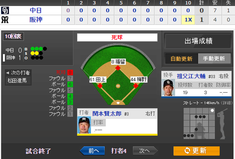 2015年3月28日 阪神 vs 中日 一球速報 - スポーツナビ