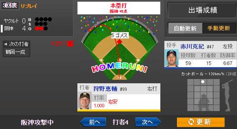 2014年8月29日 阪神 vs ヤクルト 一球速報 - スポーツナビ