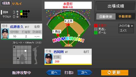 2015年3月31日 ヤクルト vs 阪神 一球速報 - スポーツナビ