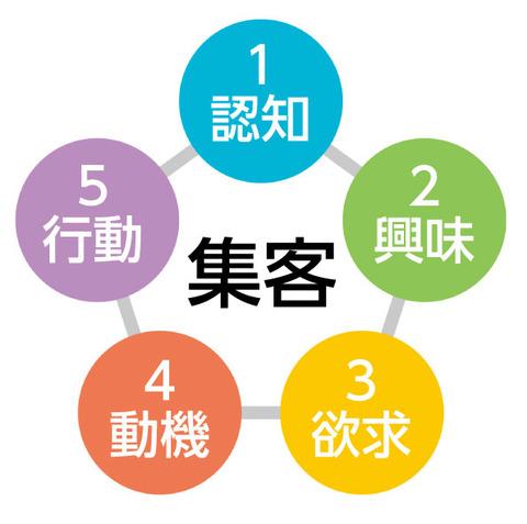 Chart_003