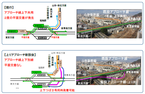 jreast_fukushima_stn_before_after