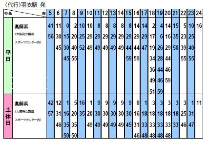 nankai_takashinohama_substitutebus_timetable_hagoromo