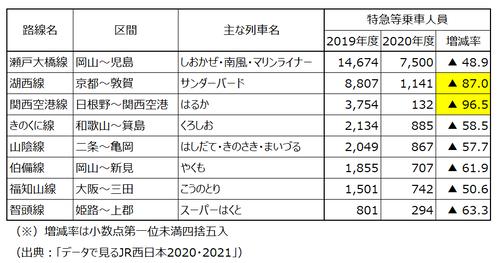 jrw_data_2020_excel
