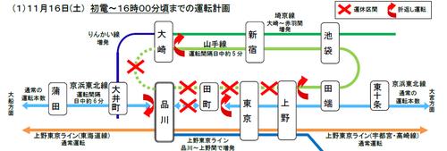 jre_yamanote_keihintohoku_stop_1