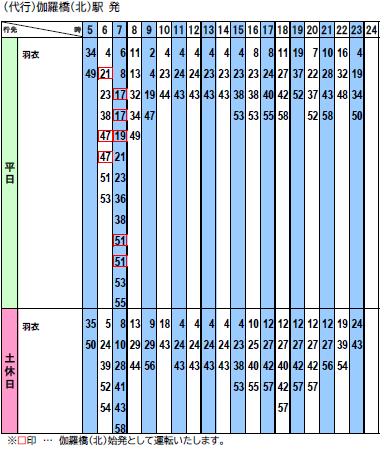 nankai_takashinohama_substitutebus_timetable_kyarabashi_north