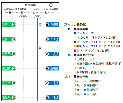 hankai_location_application