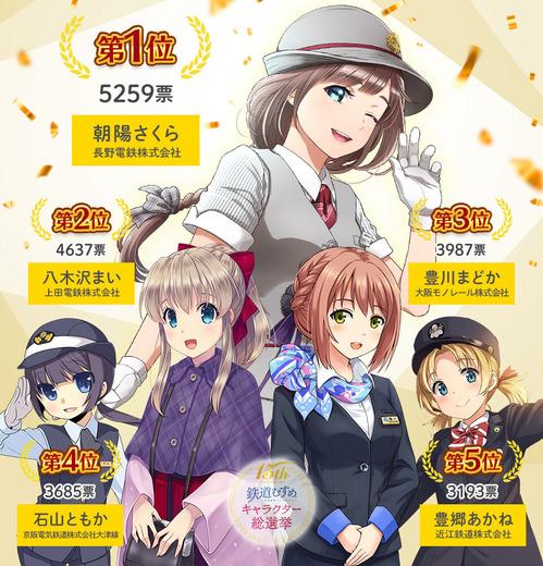 tetsumusu_15th_result