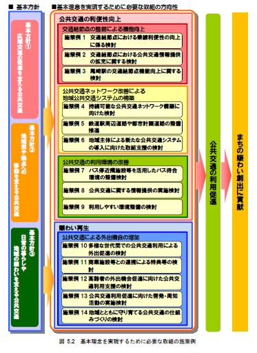 keikaku_p61