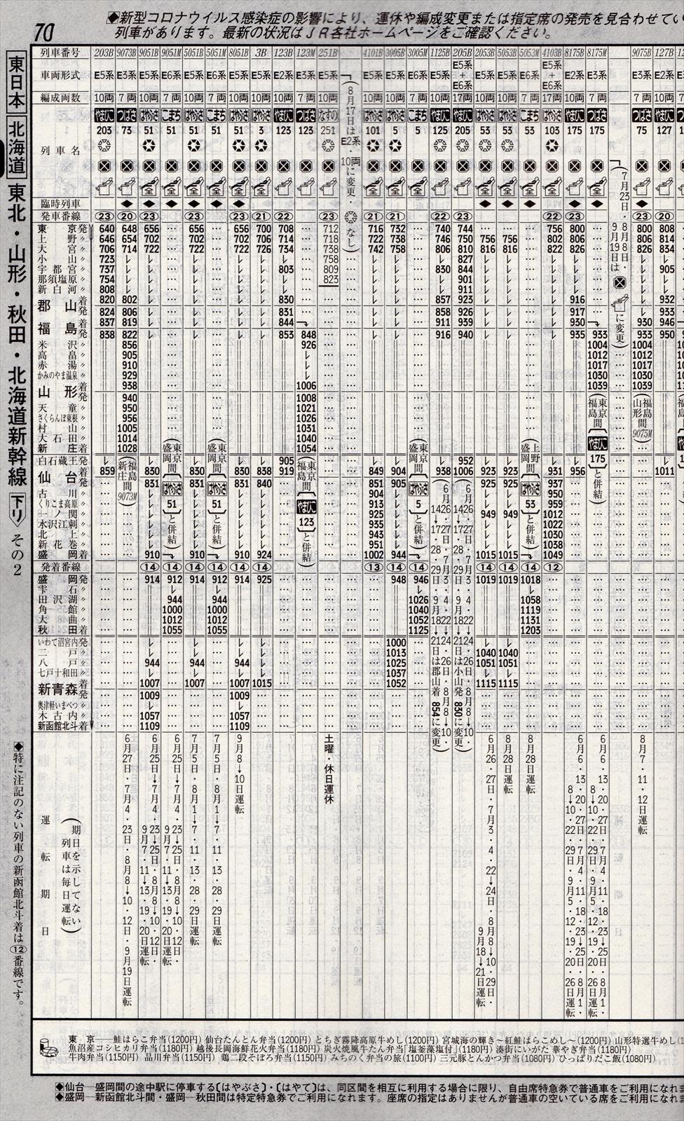 東北 新幹線 運行 状況