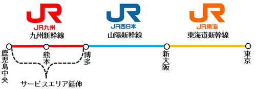 jrkyushu_exservice