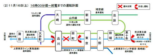jre_yamanote_keihintohoku_stop_2