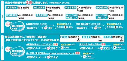 nankaibus_new_routenumber